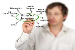 Top 10 Plastic Surgery Centers in Miami